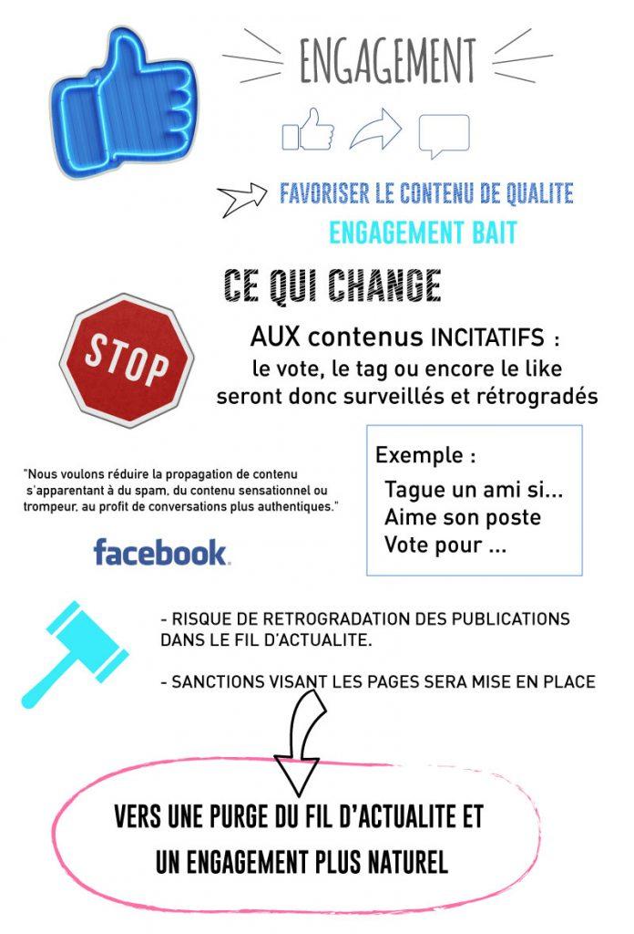 infographie nouvelles regles facebook engagement 1