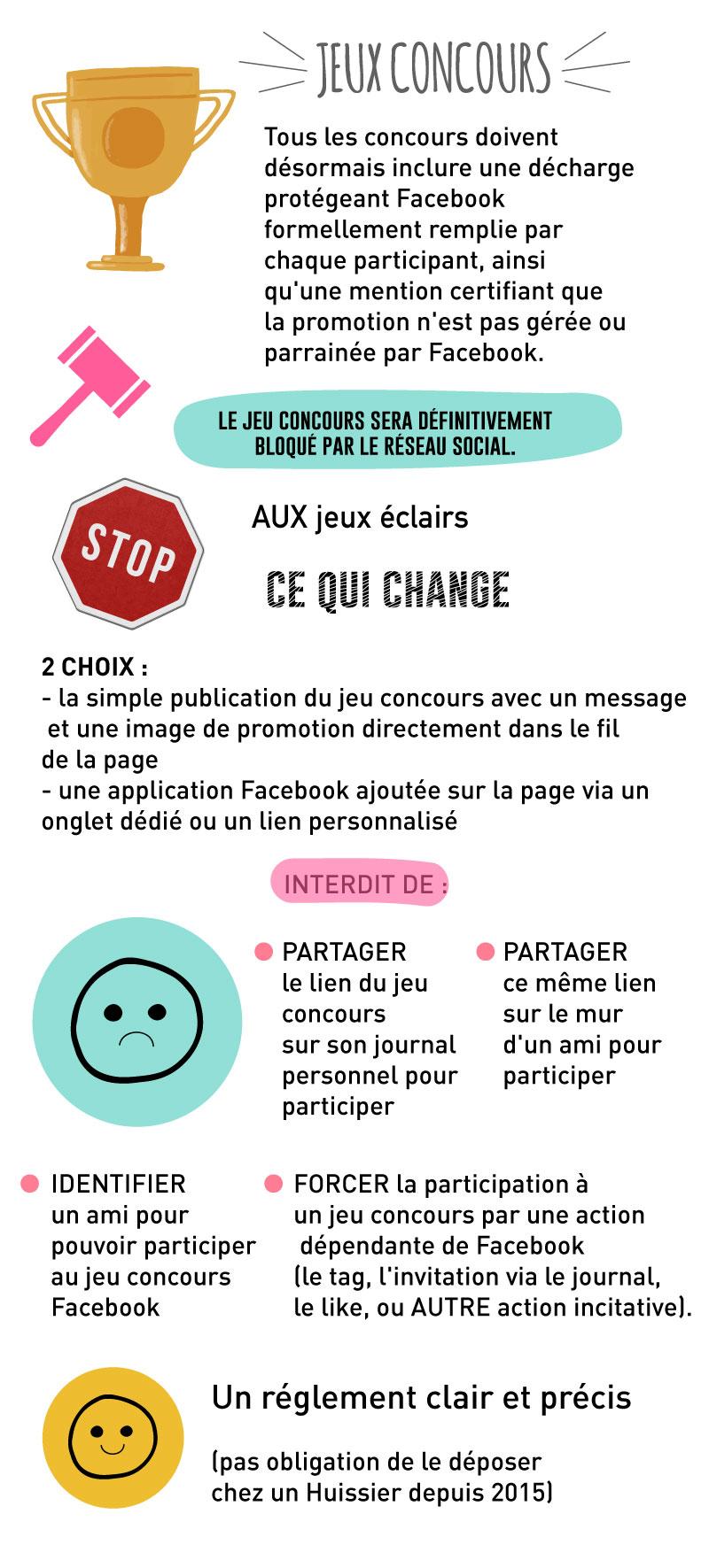 infographie-nouvelles-regles-facebook-jeux-concours