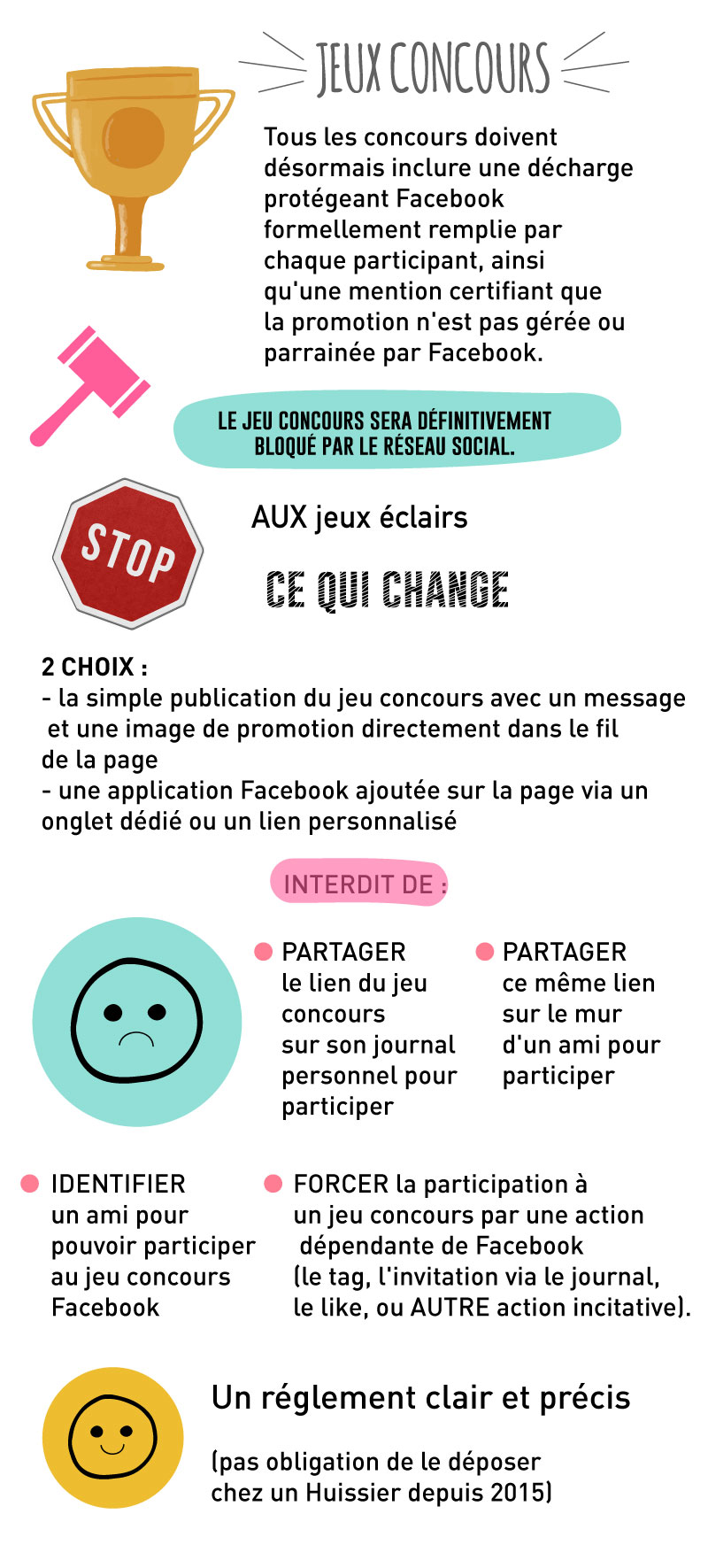 Les nouvelles règles facebook pour 2018 en infographie !